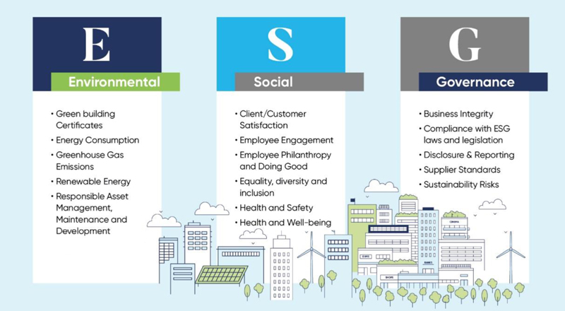 ESG & Sustainabilty